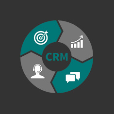 CRM System